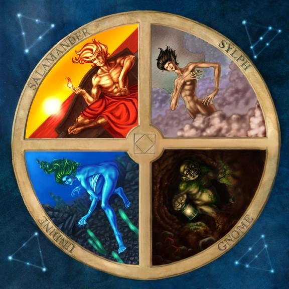 духи стихий, дух стихии огня, воды, земли, воздуха, элементаль