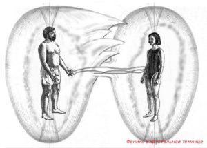 любовная привязка мужчины к женщине 3