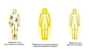 эфирное тело